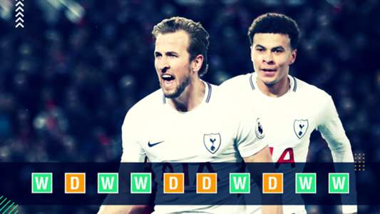 Spurs Champions League Power Ranking GFX