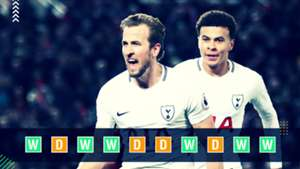 Spurs Champions League Power Ranking GFX