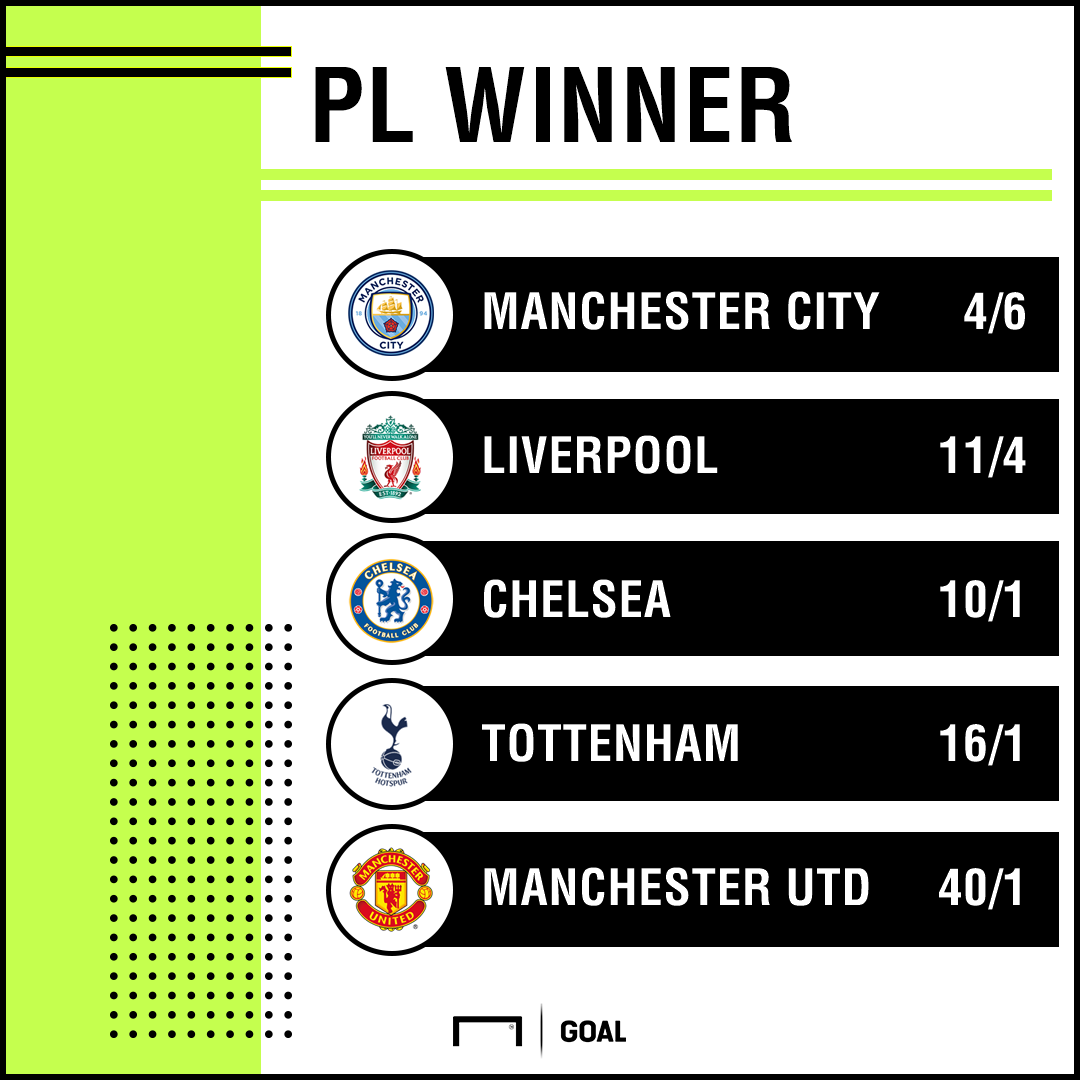 Premier League Odds Title