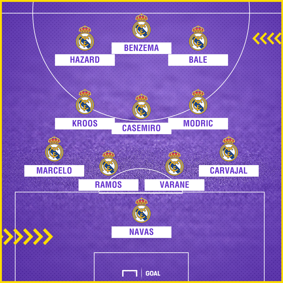 Real Madrid with Hazard