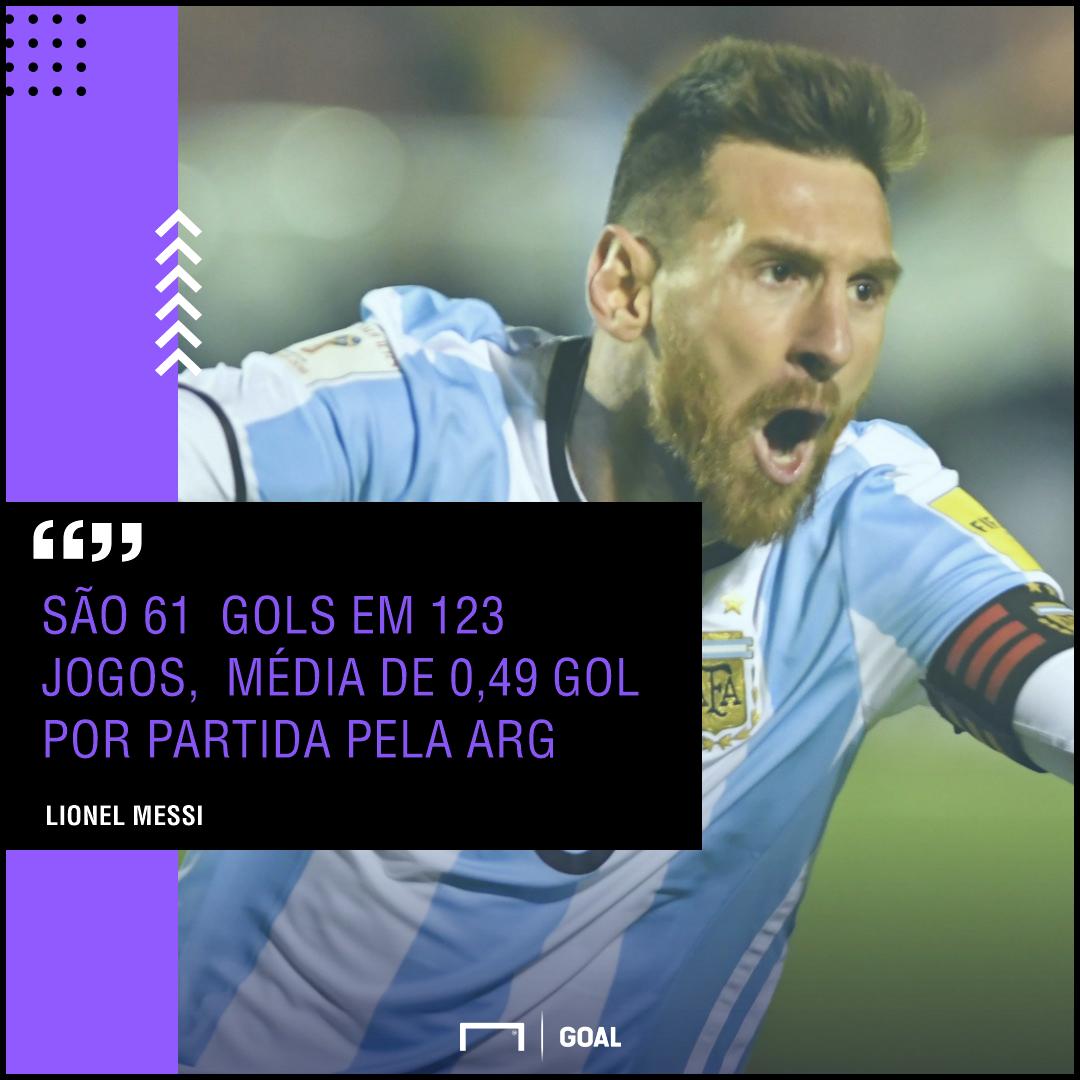 GFX Messi I Argentina I 23 08 17
