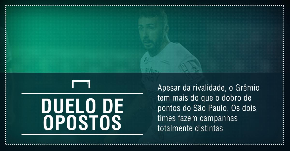 GFX São Paulo x Grêmio