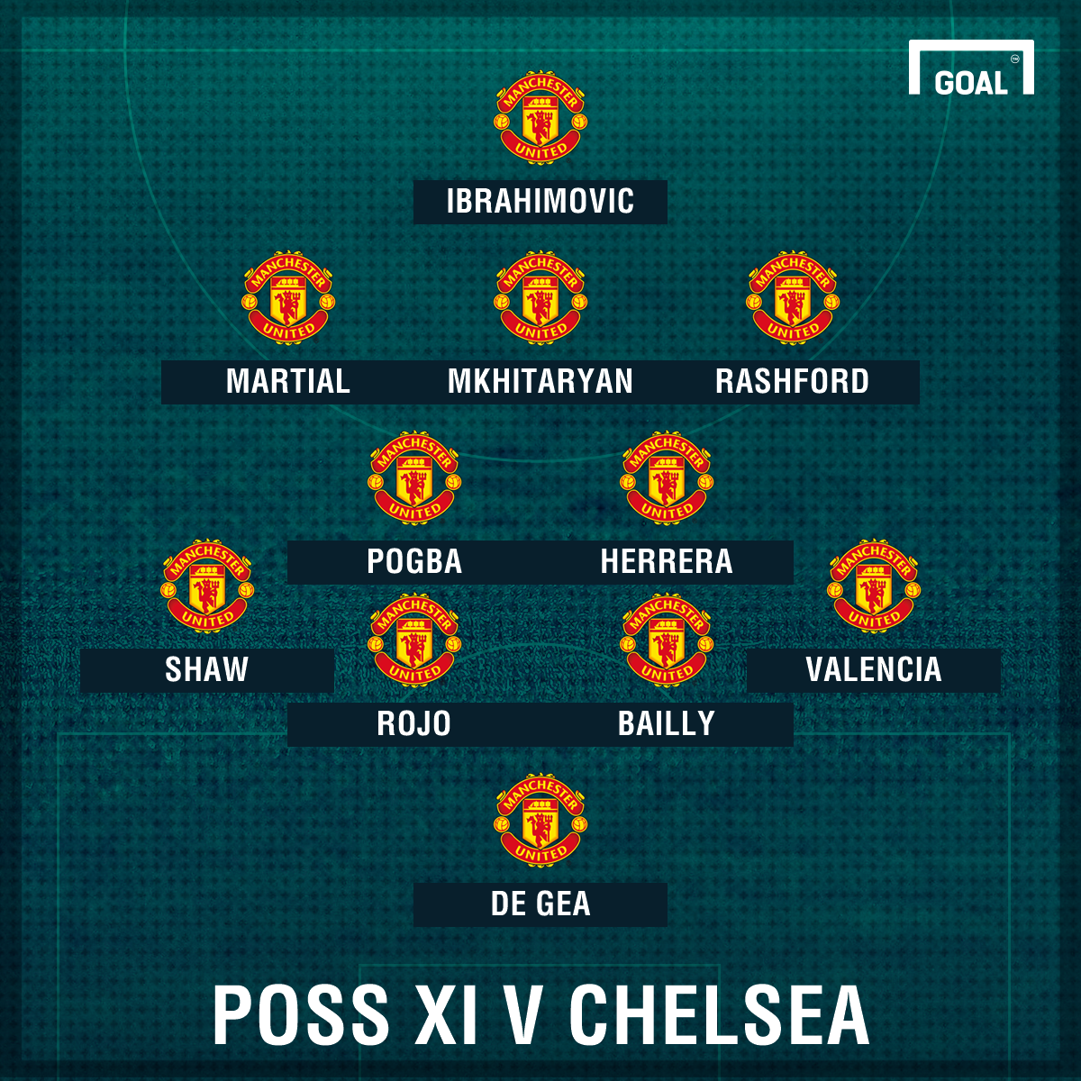Man utd line up against chelsea
