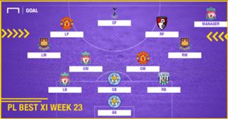 PL Team of the Week 2017-2018 สัปดาห์ที่ 23