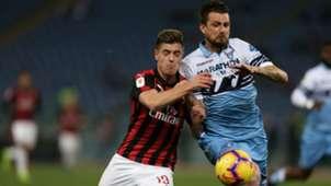 Piatek Acerbi Lazio Milan Coppa Italia