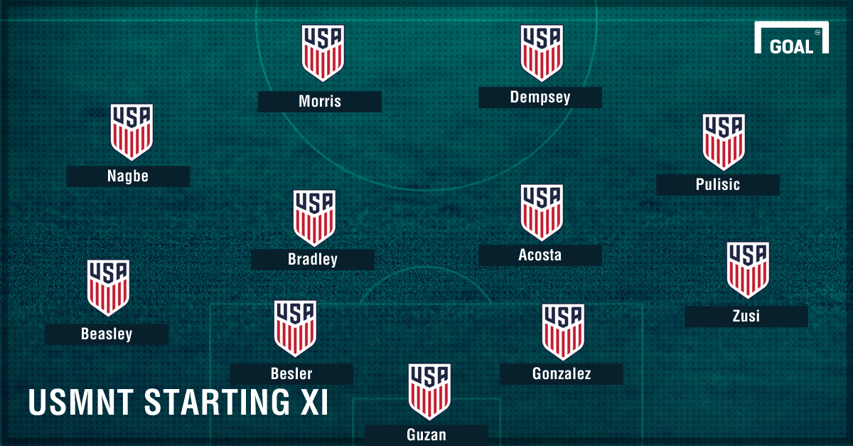 GFX USMNT Starting XI vs Honduras 09052017