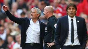 Jose Mourinho Antonio Conte Chelsea Manchester United FA Cup final 19052018