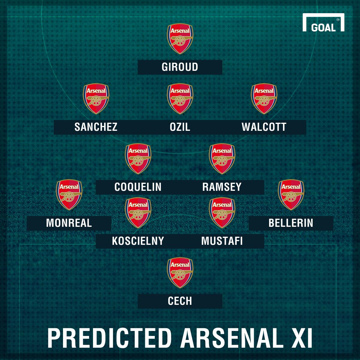 Predicted XI Arsenal