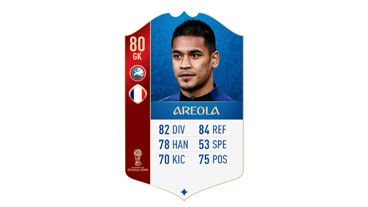 FIFA 18 World Cup France Areola