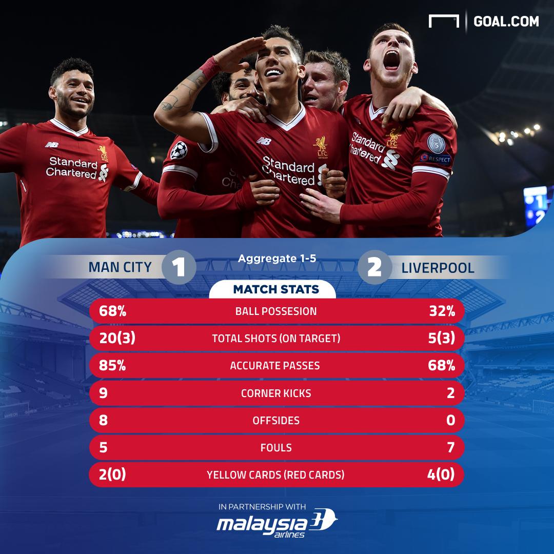 Liverpool_info