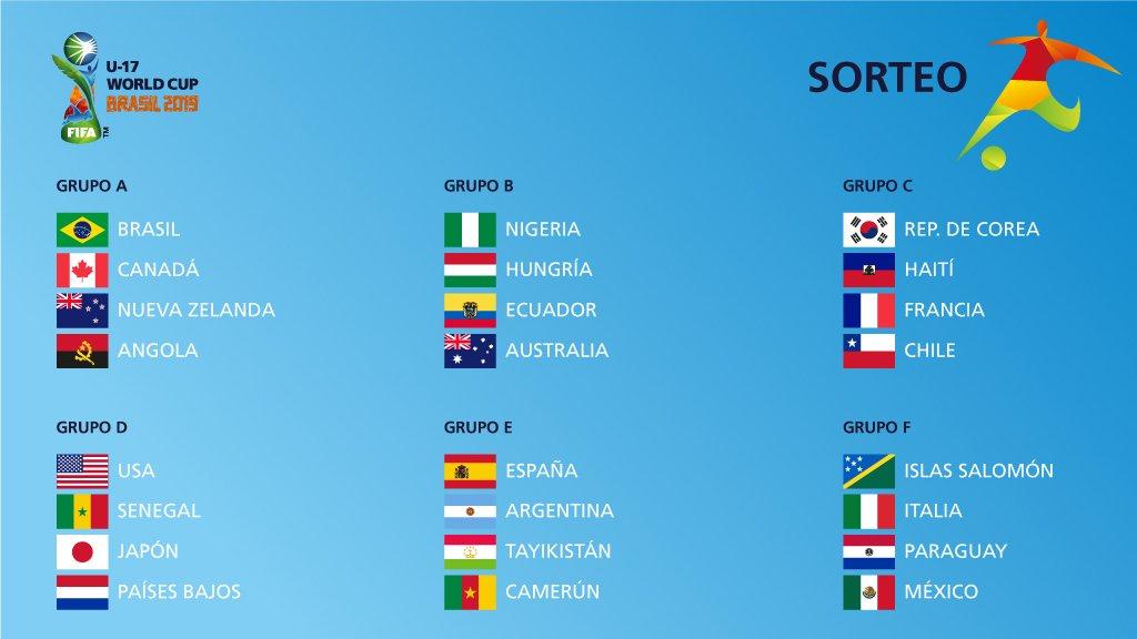 Grupos Mundial Sub 17 2019 (No HD)