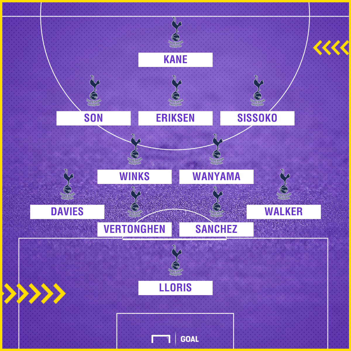 Tottenham Vs Ajax Channel Ireland: Tottenham Team News: Injuries, Suspensions And Line-up Vs