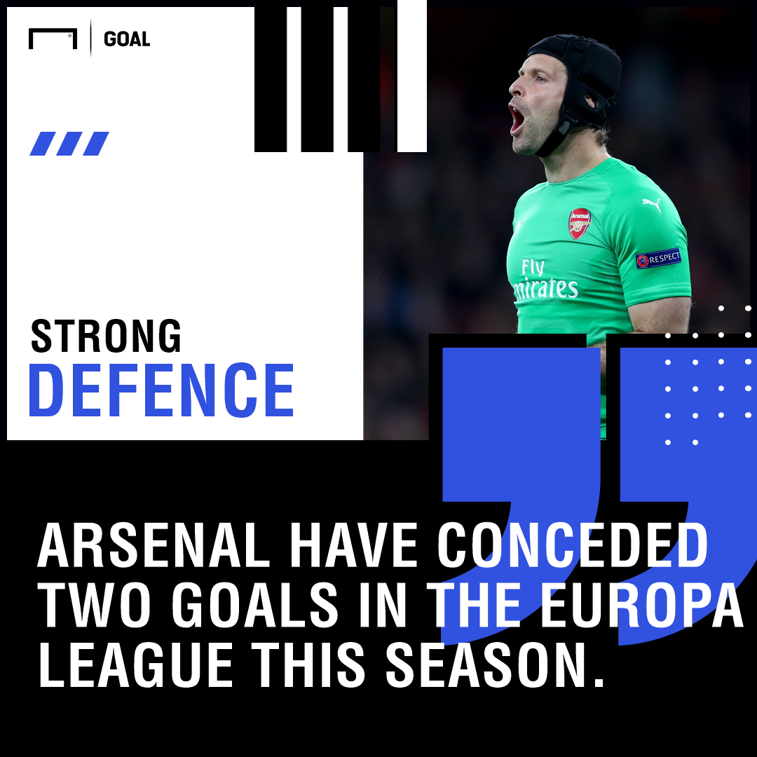 Arsenal Qarabag graphic