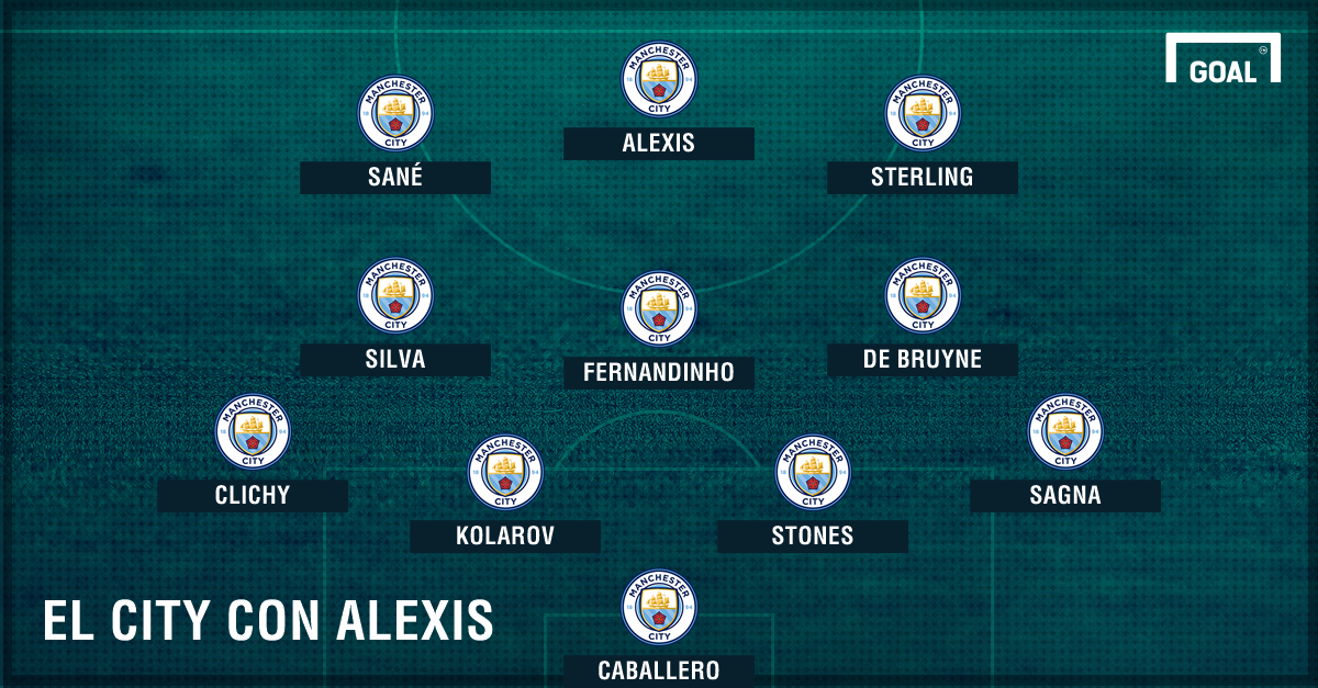 Manchester City PS