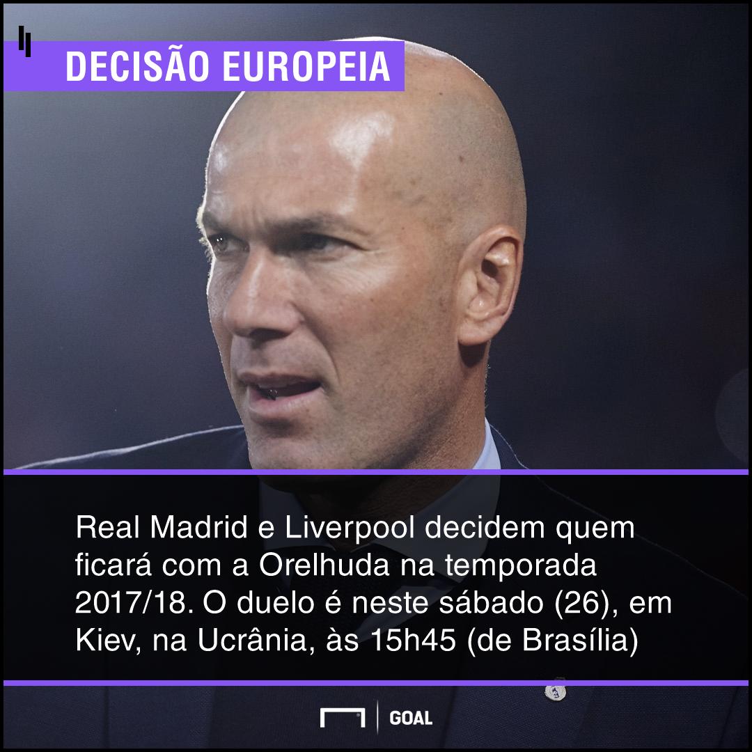 GFX bet365 Real Madrid x Liverpool