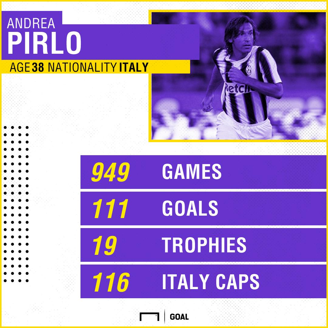 Pirlo career