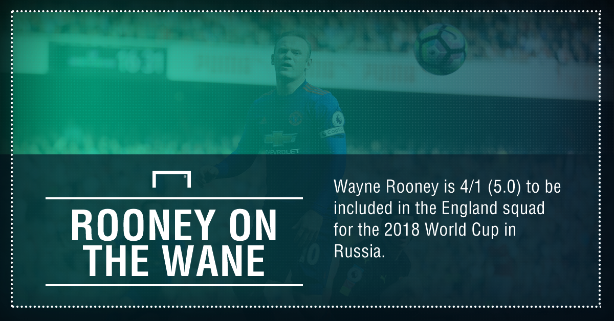 GFX FACT ROONEY ON THE WANE