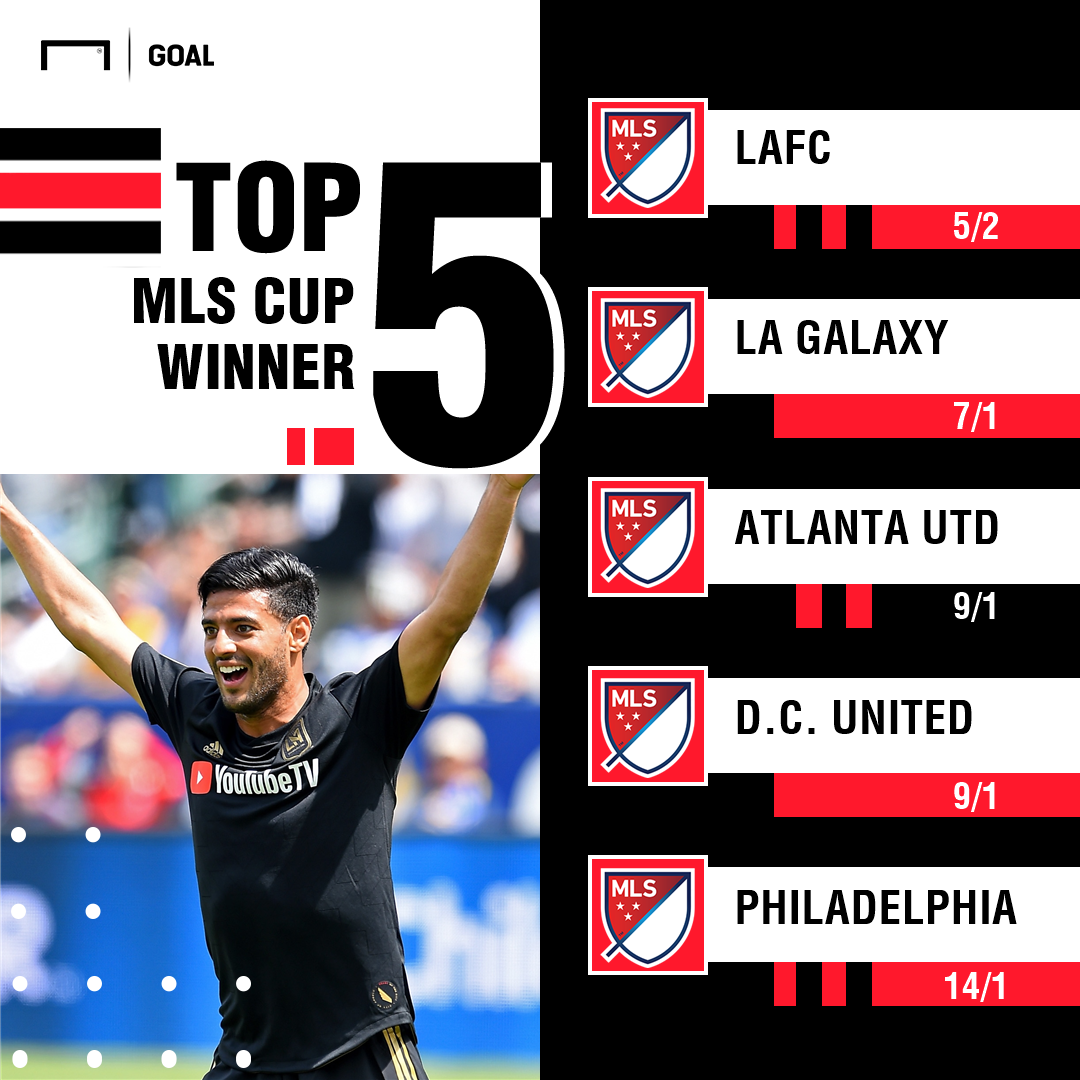 MLS Cup odds graphic