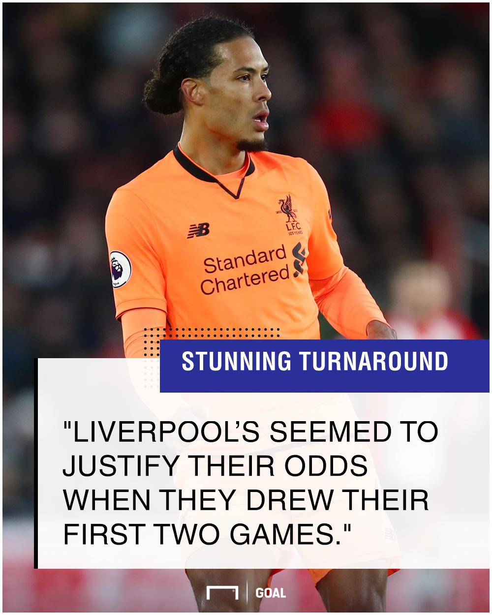 Liverpool Champions League Run graphic