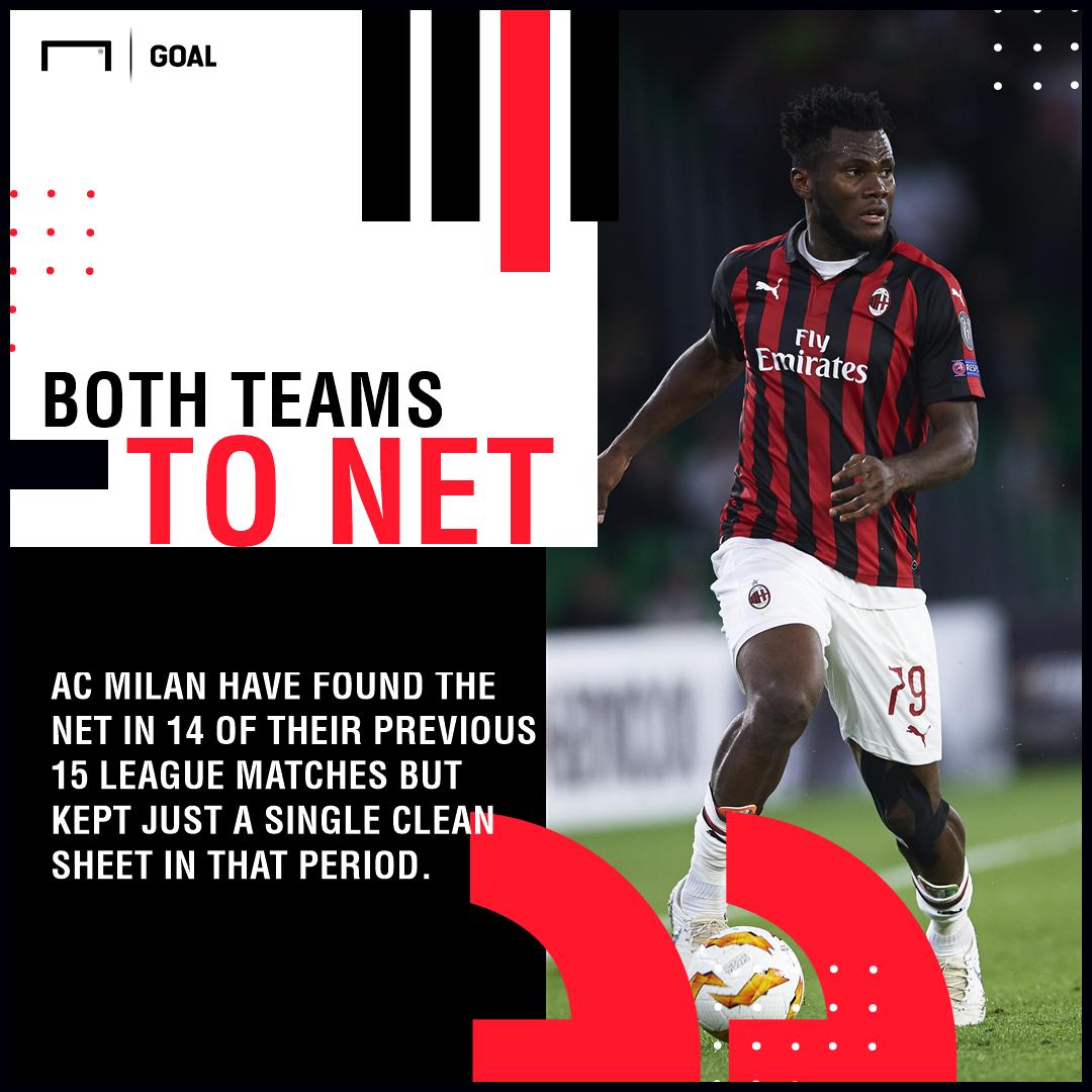 Milan Juventus graphic