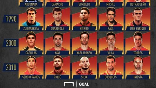 Los mejores jugadores de la historia de la Selección española  a5d044558ca02