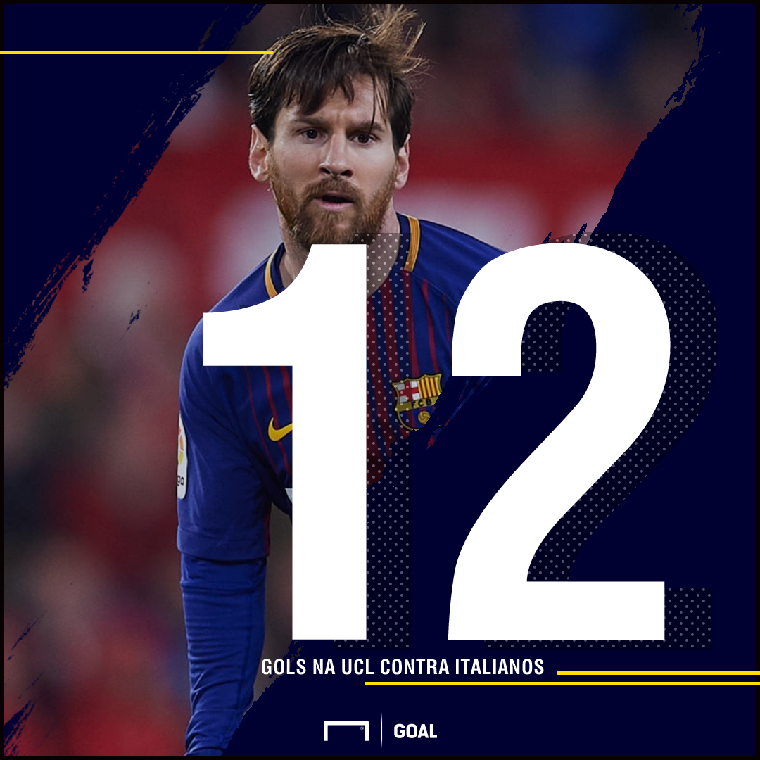 Messi | GFX | 03042018