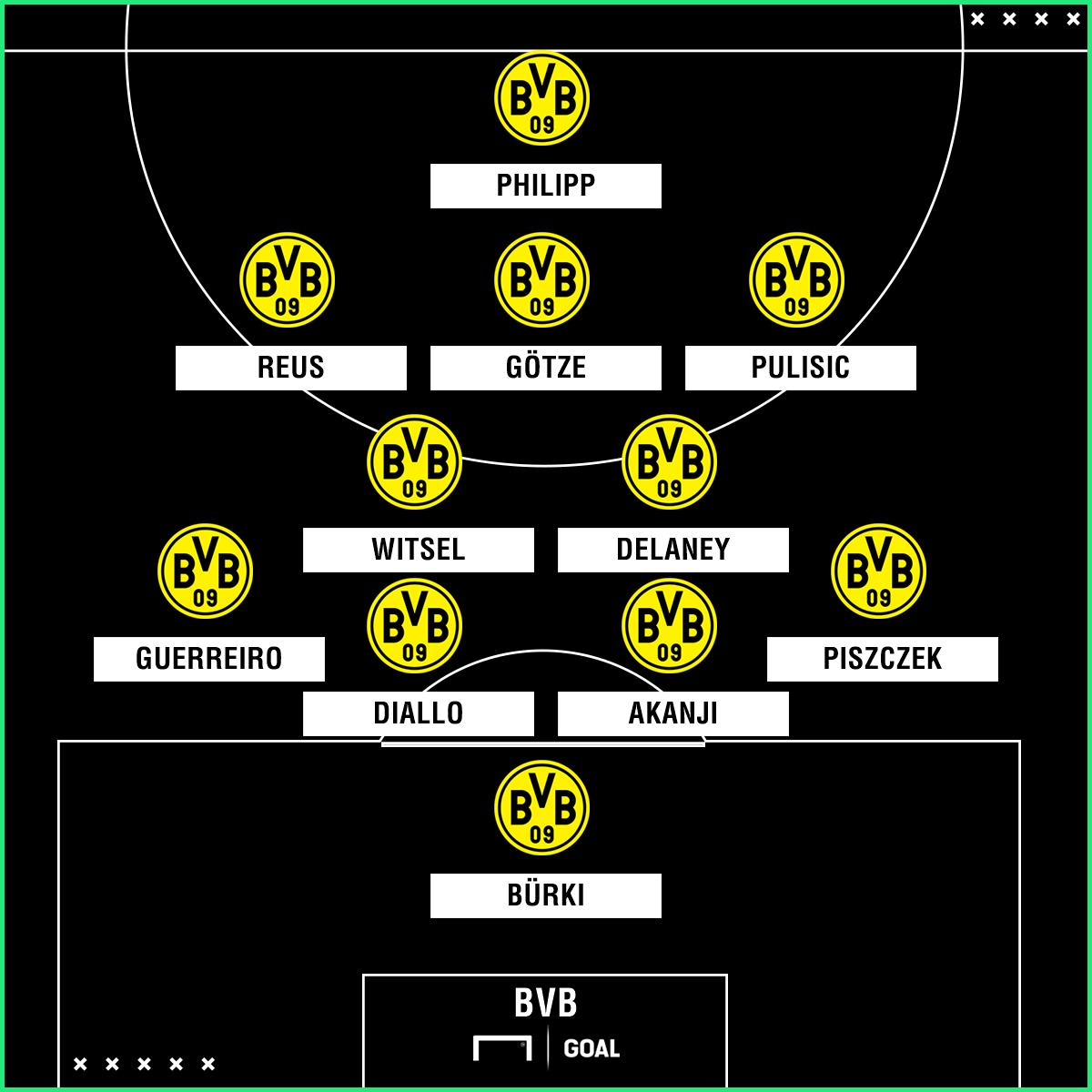 GFX BVB Witsel 2