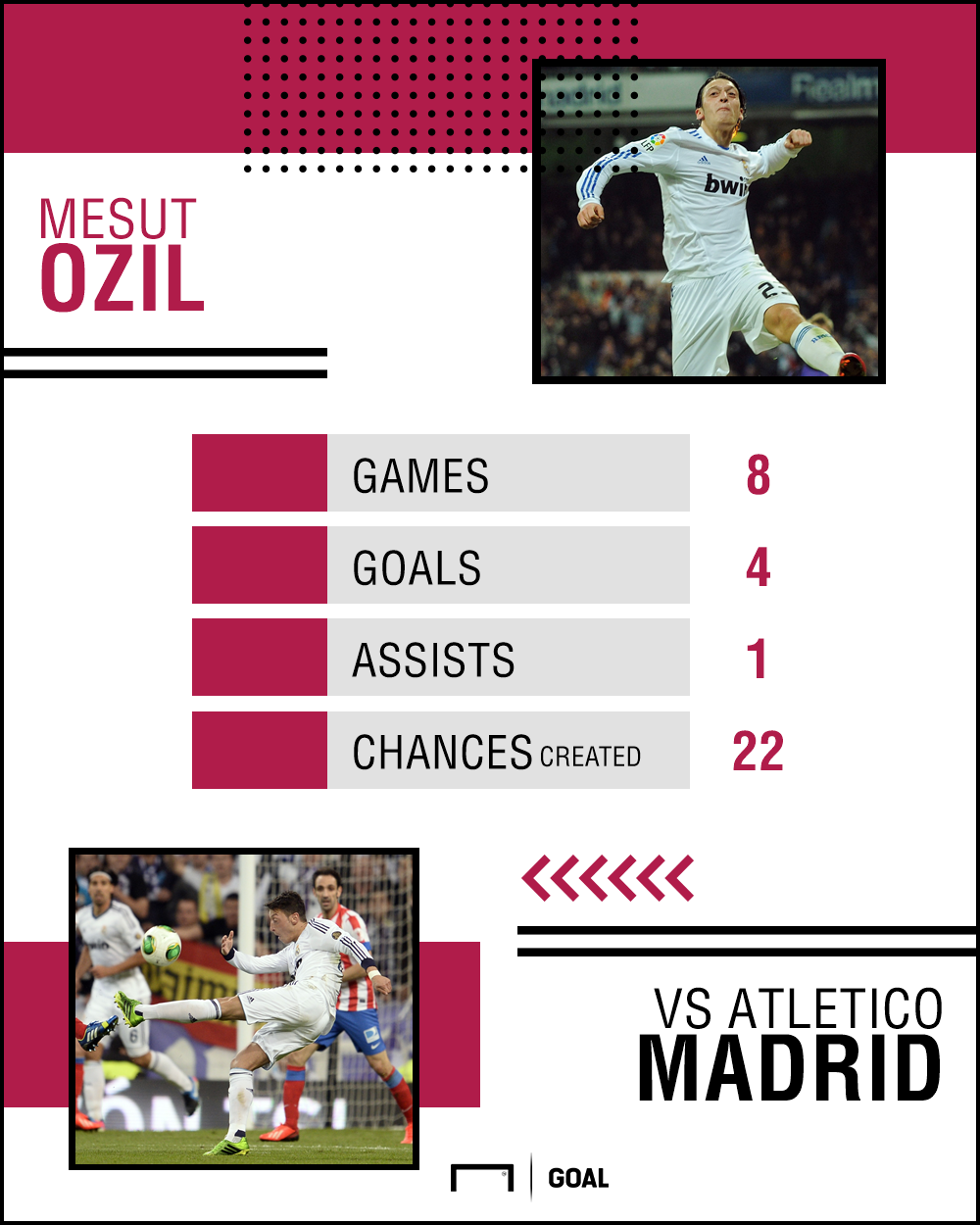 Mesut Ozil vs Atletico Madrid