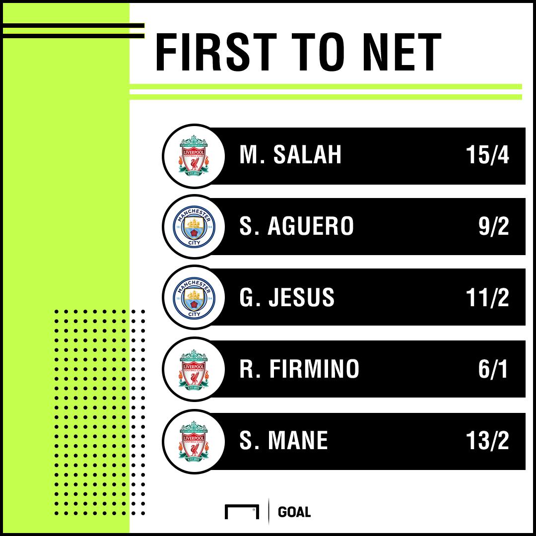 Liverpool Man City scorers odds graphic