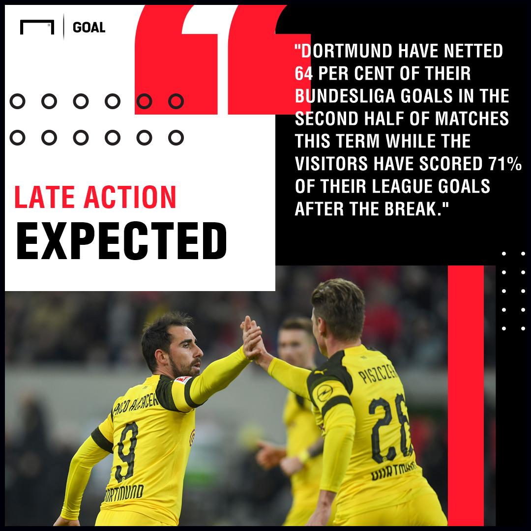 Borussia Dortmund vs Borussia Monchengladbach Betting Preview