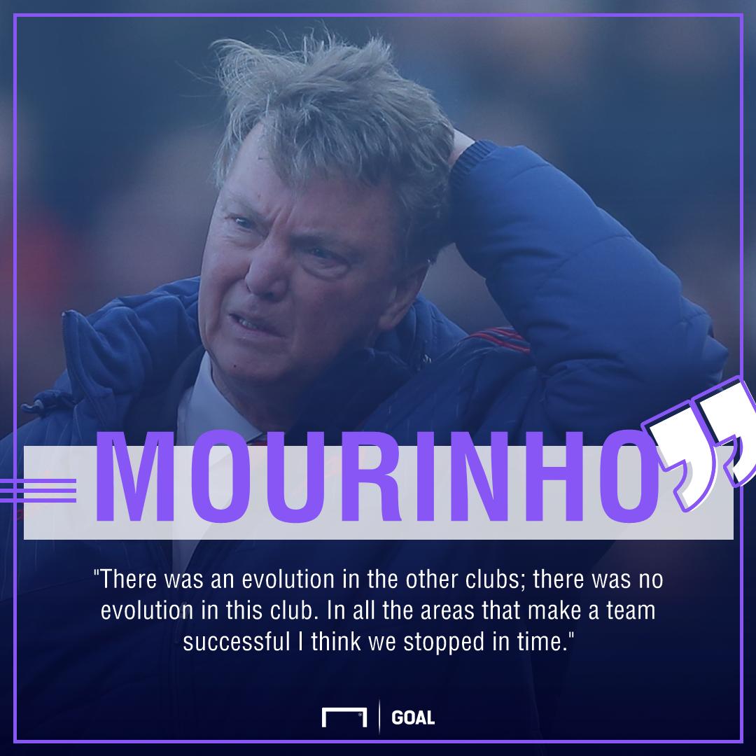 Jose Mourinho Van Gaal Moyes Manchester United no evolution
