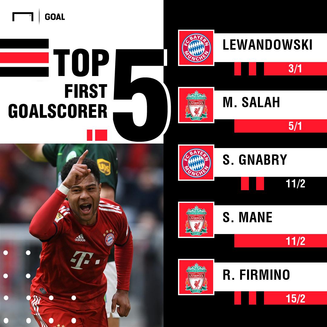 Bayern Liverpool scorers graphic