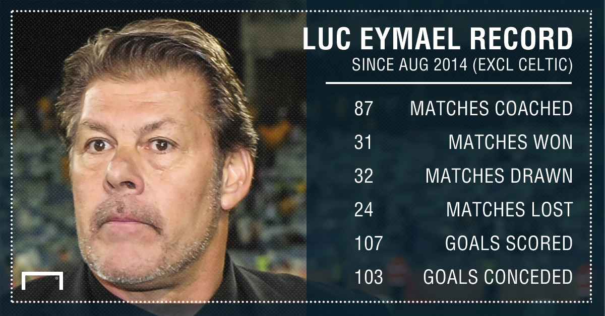 Eymael record PS