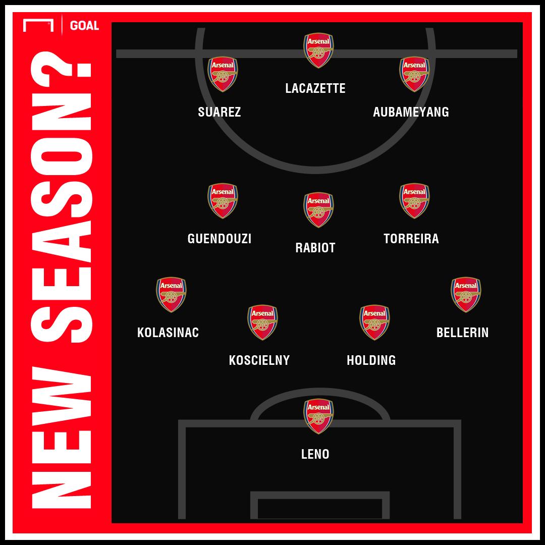 Arsenal lineup 2019-20?