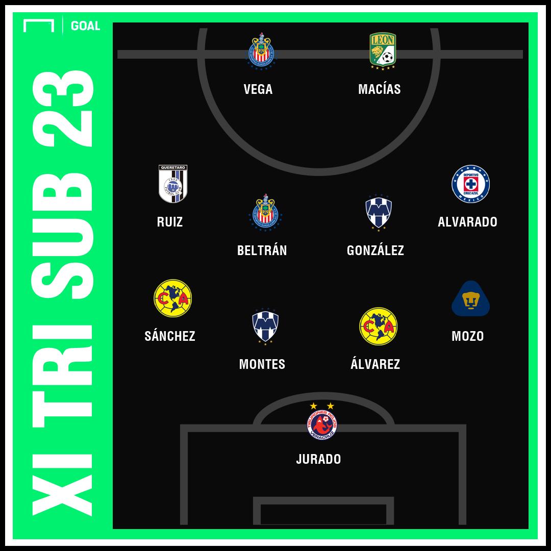 XI Tri Sub 23