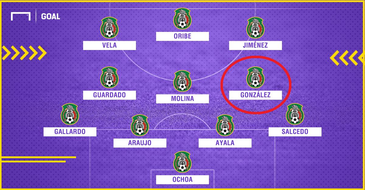 México con Jonathan González vs Islandia