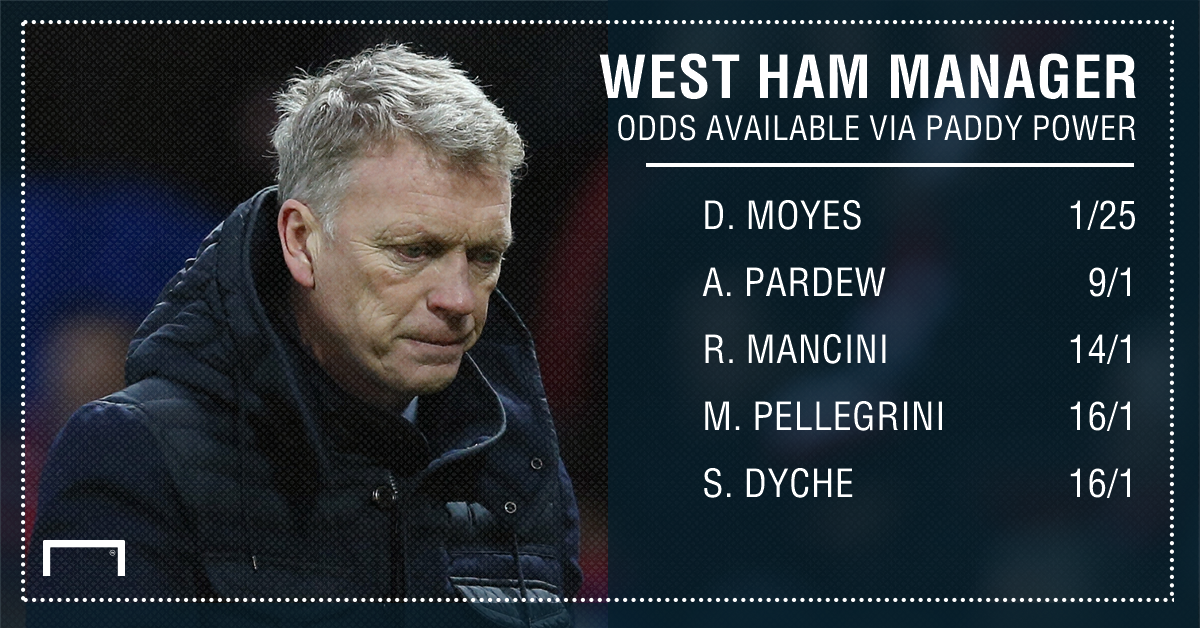 West Ham manager odds graphic