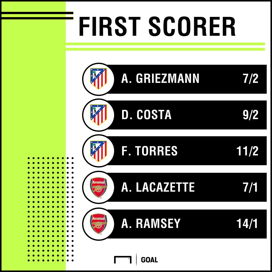 Atleti Arsenal goalscorers graphic