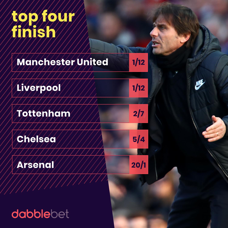 Top four finish odds via dabblebet