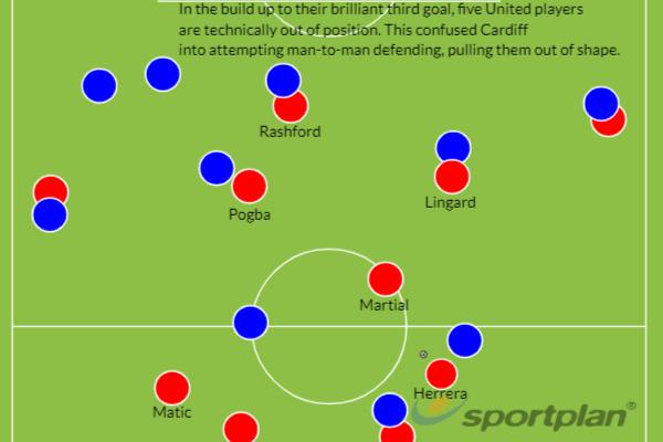 Cardiff Man Utd tactics