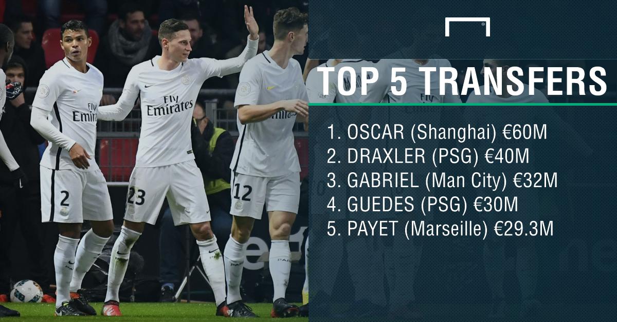 Top 5 January Transfers PS
