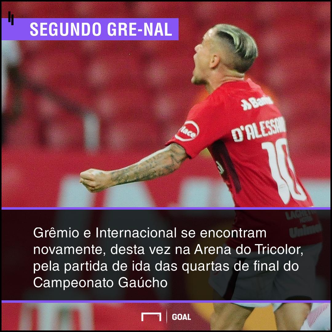 Aposte Em Grêmio X Internacional: Quem Vence Pelas Quartas