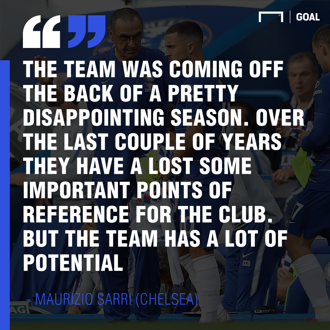 Chelsea quote GFX Maurizio Sarri