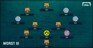 Champions League Worst Team of the Week