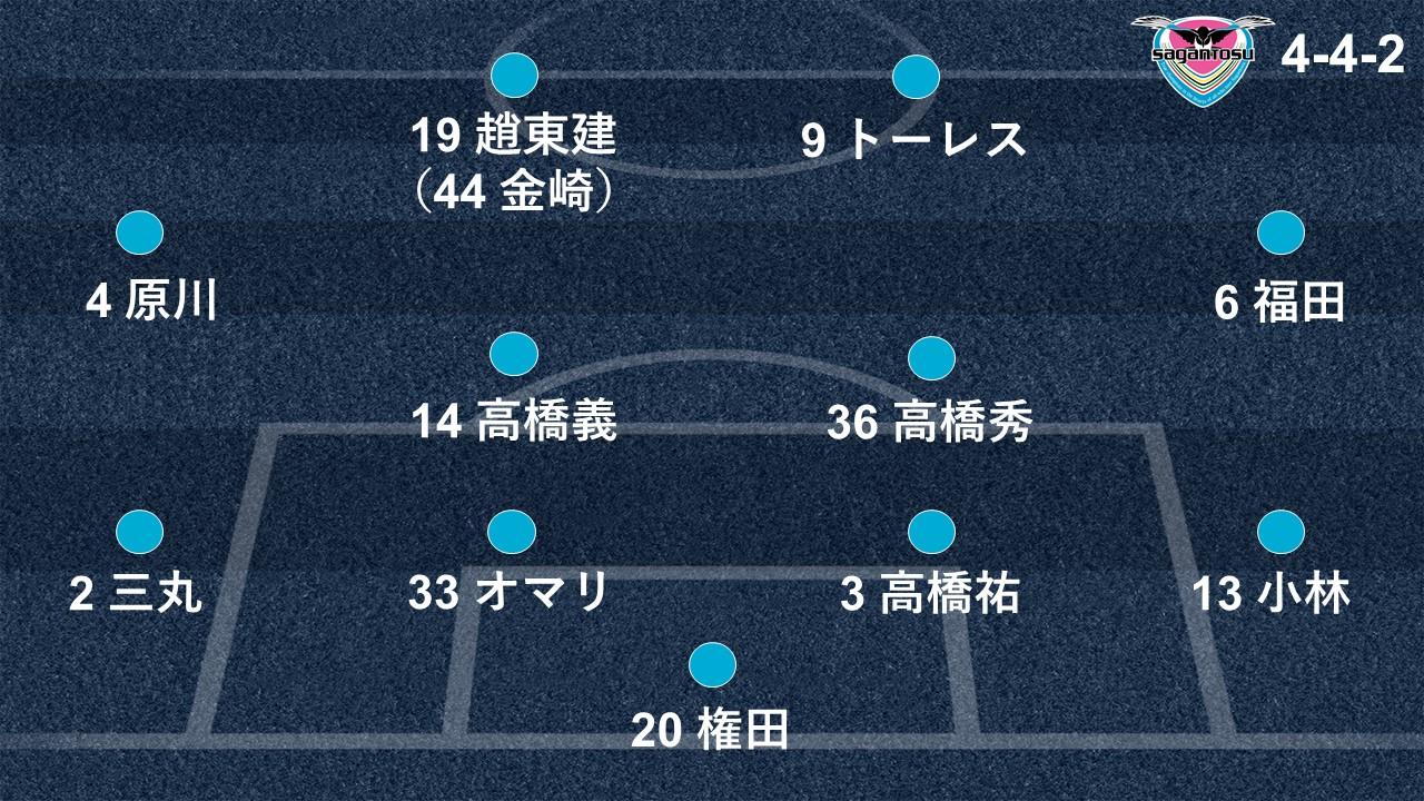 2018-11-09-tosu-formation
