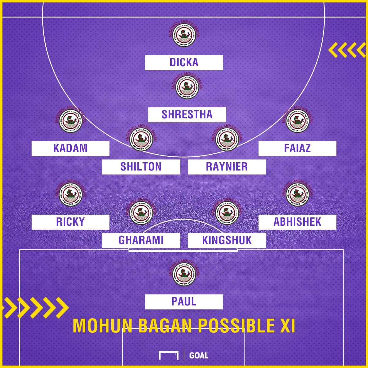 Mohun Bagan XI
