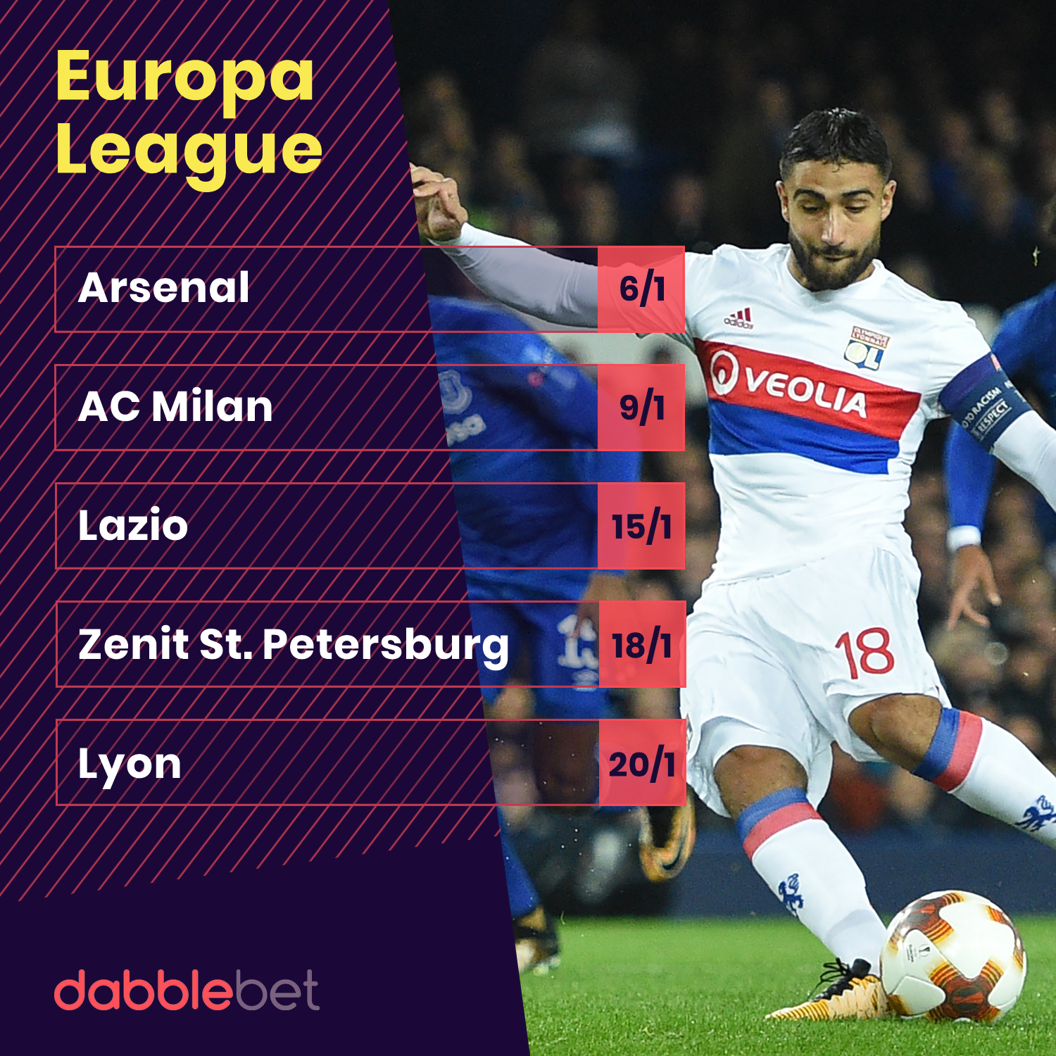 Europa League odds graphic