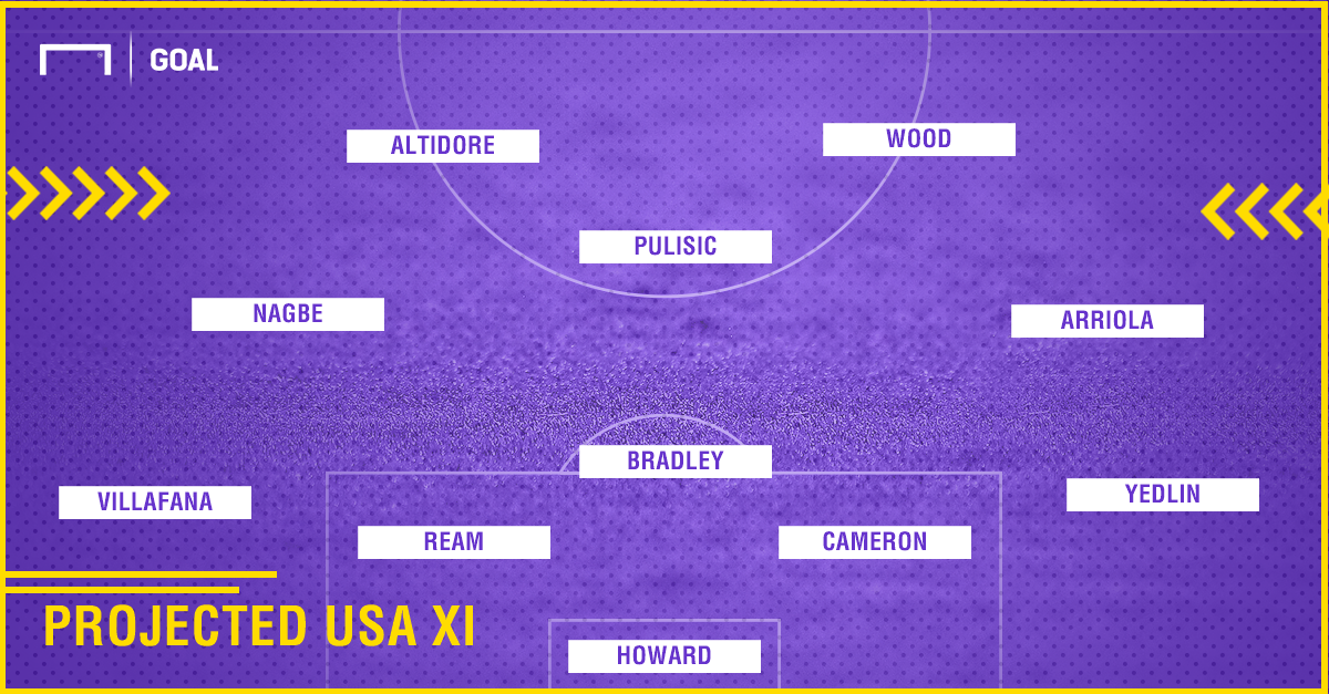 GFX Projected USA XI 10052017
