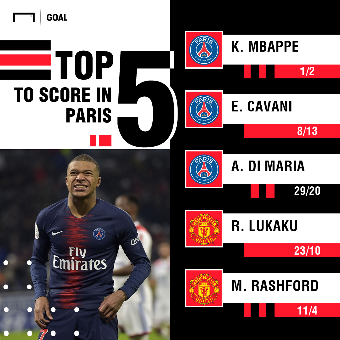 PSG Manchester United scorers graphic