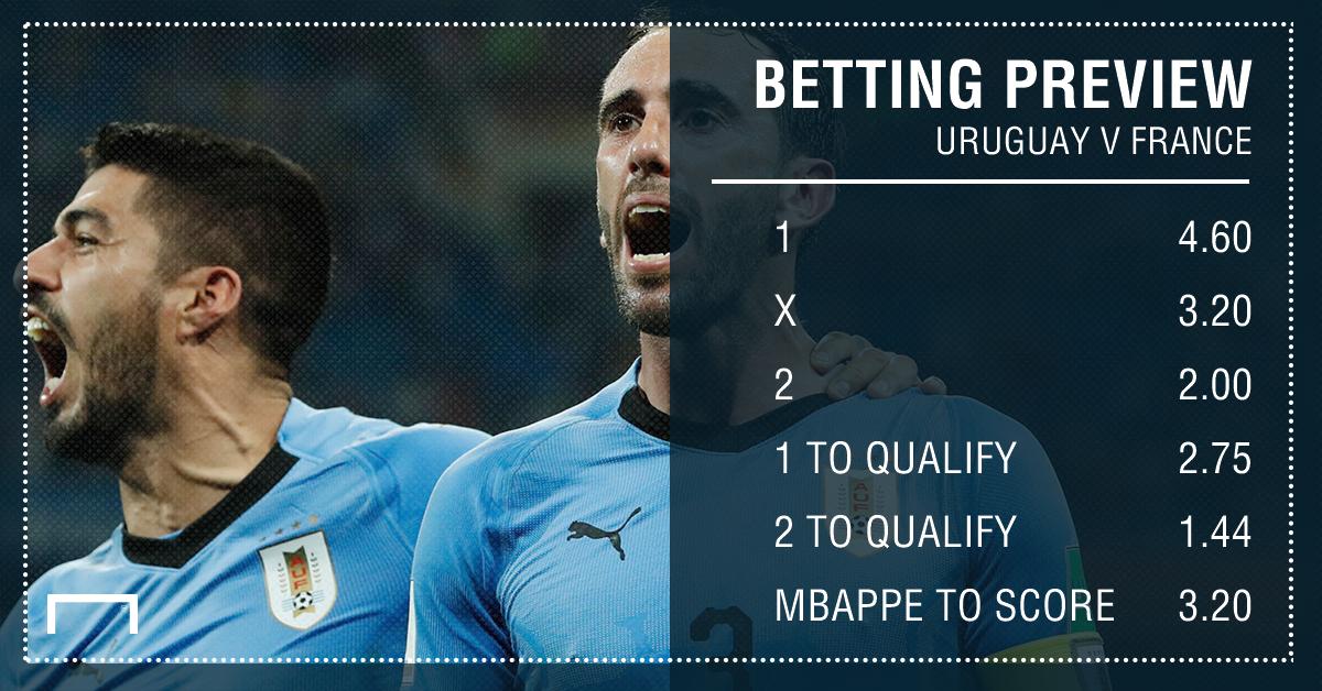 Uruguay v France ps